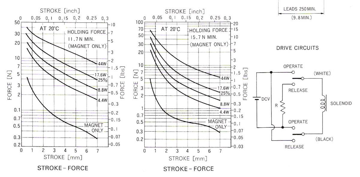 交流电磁吸铁 ac solenoids